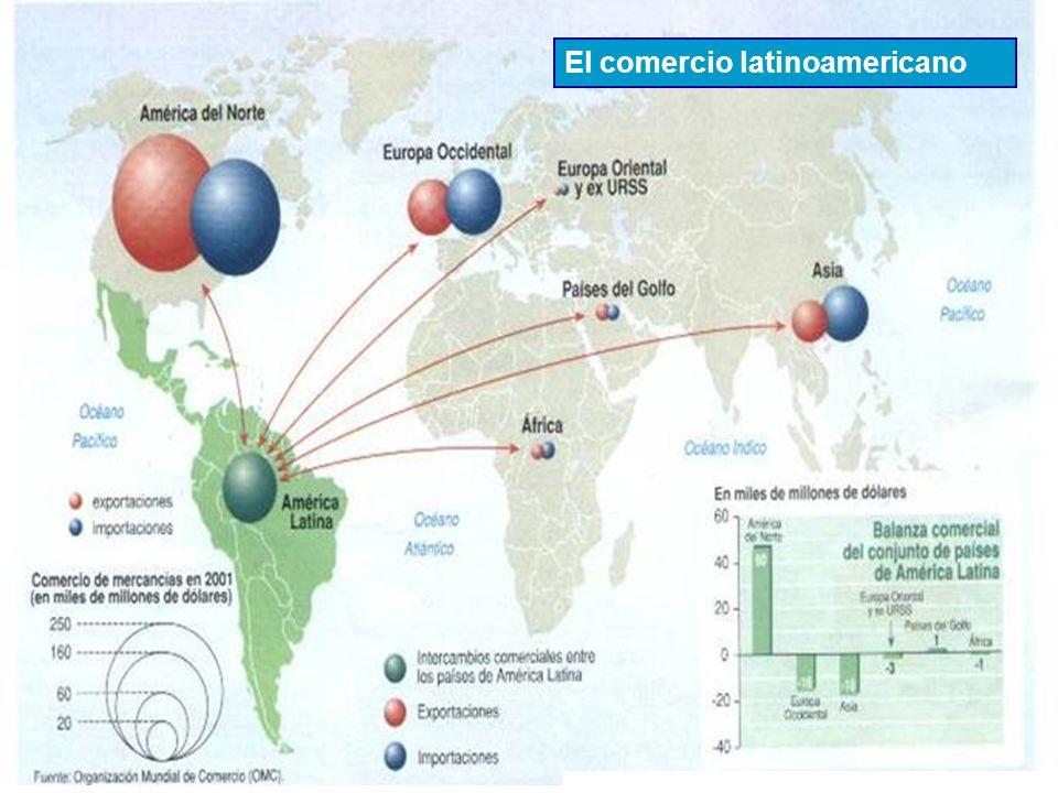 El comercio latinoamericano
