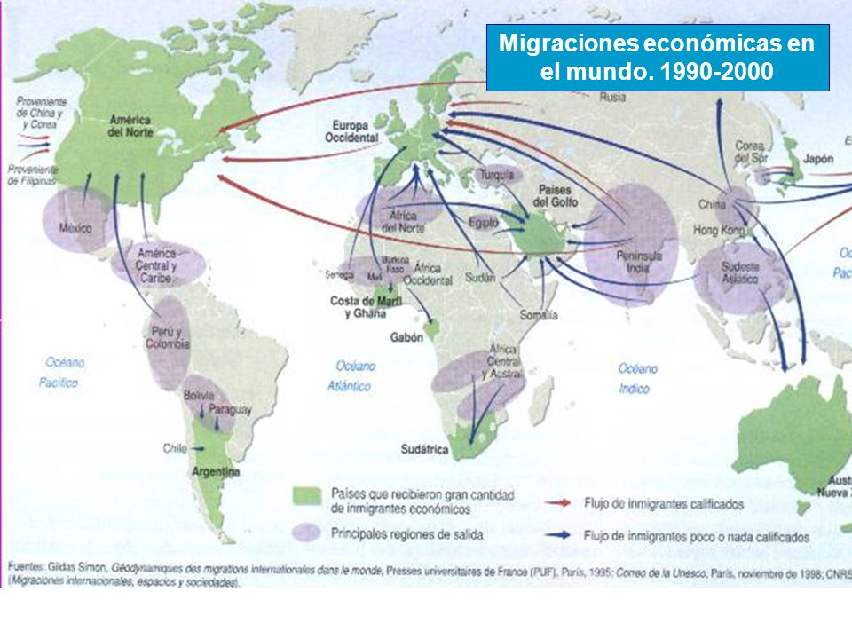 Migraciones económicas en el mundo. 1990-2000