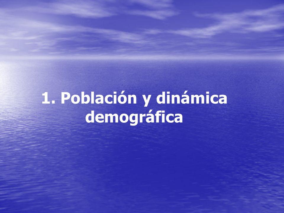 1. Población y dinámica demográfica