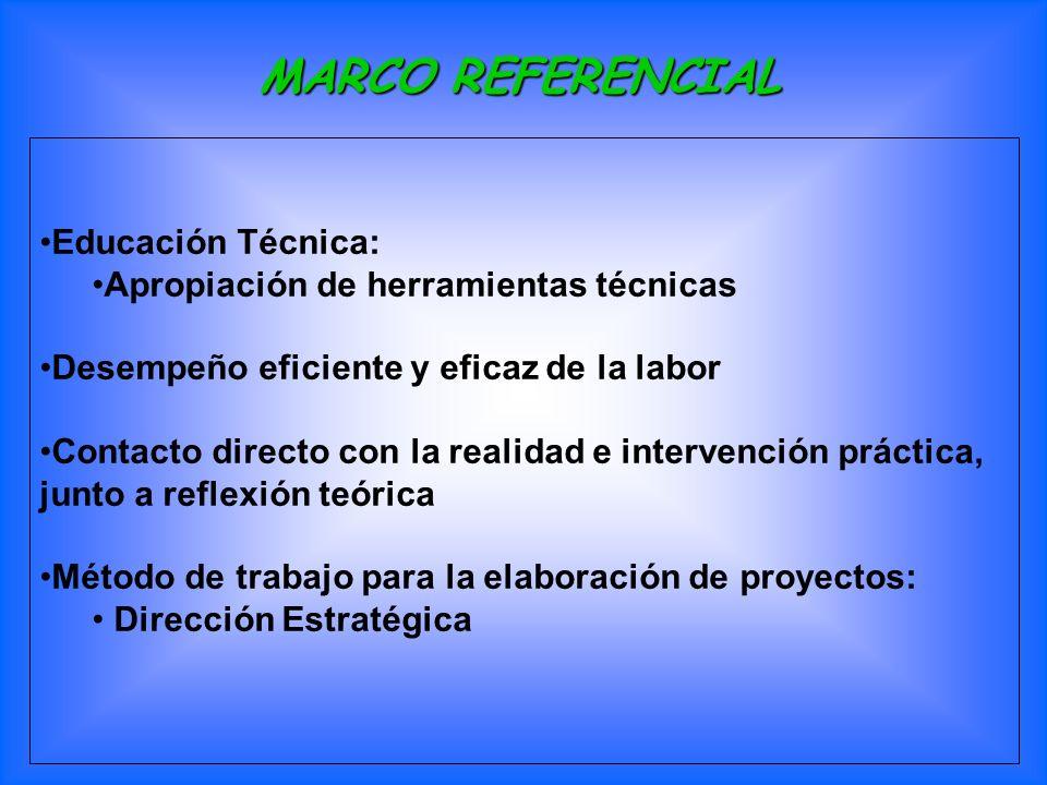 MARCO REFERENCIAL Educación Técnica: