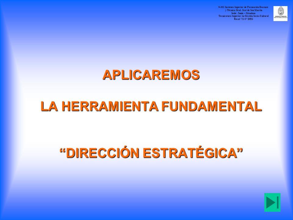 APLICAREMOS LA HERRAMIENTA FUNDAMENTAL DIRECCIÓN ESTRATÉGICA