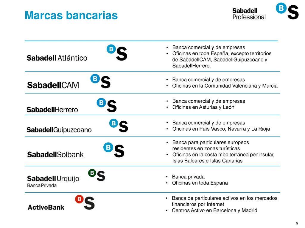 Convenio colaboraci n entre el colegio oficial de gestores for Bankia particulares oficina internet entrar