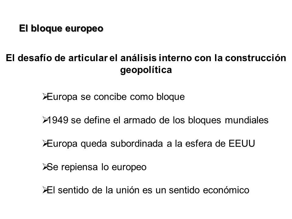El bloque europeo El desafío de articular el análisis interno con la construcción geopolítica. Europa se concibe como bloque.
