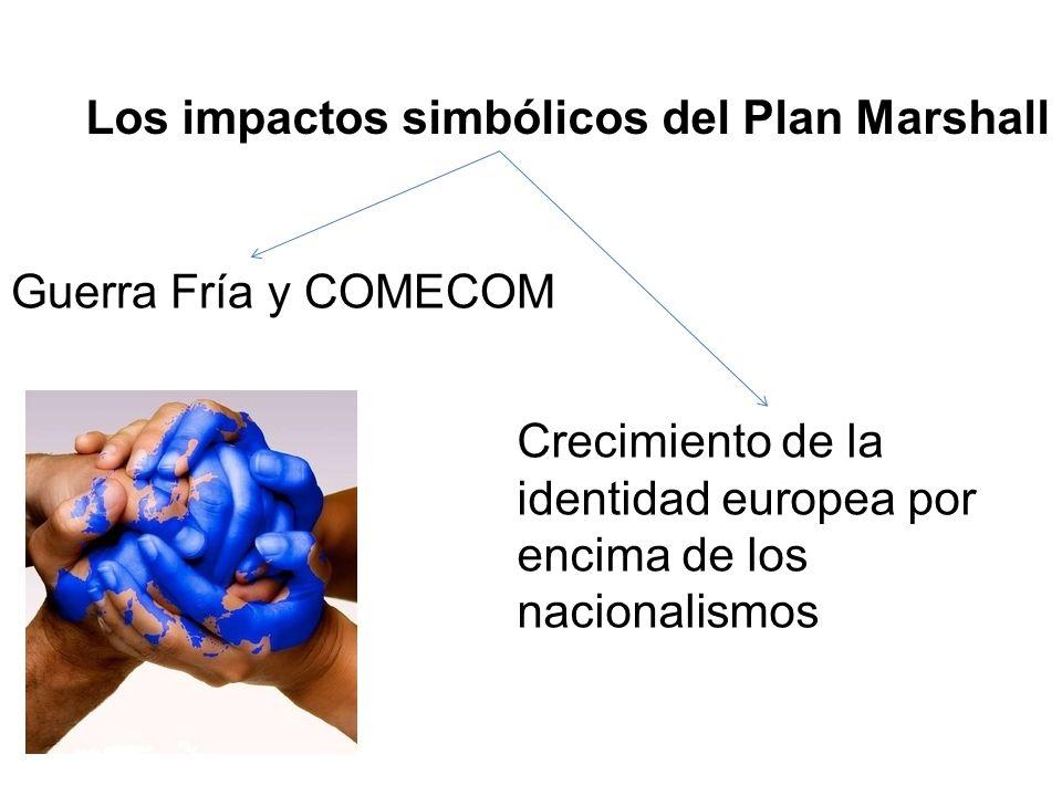Los impactos simbólicos del Plan Marshall