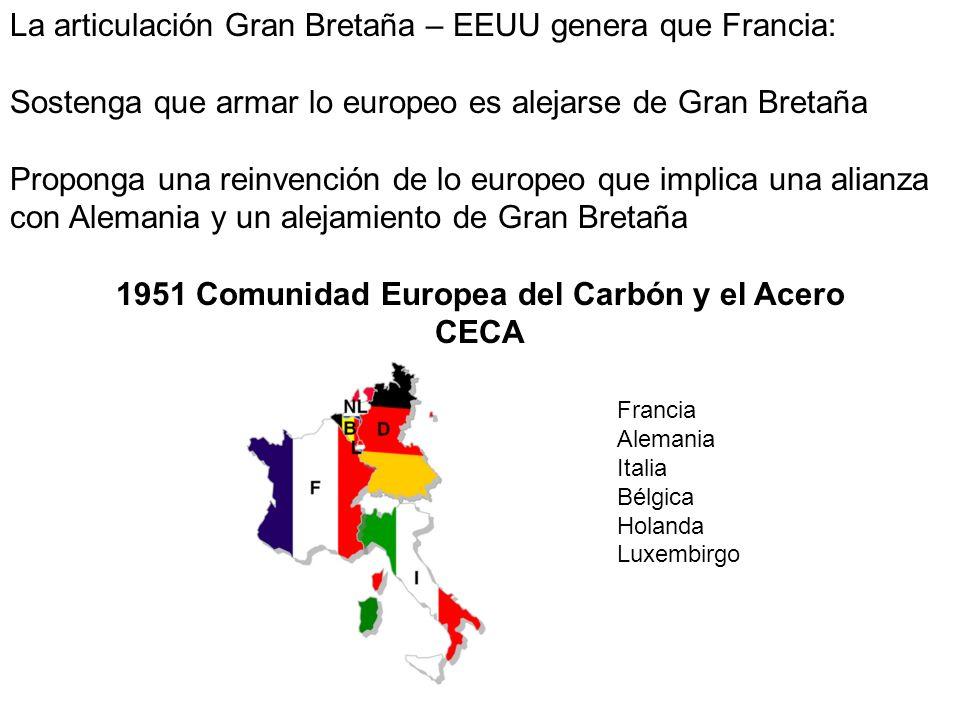 1951 Comunidad Europea del Carbón y el Acero