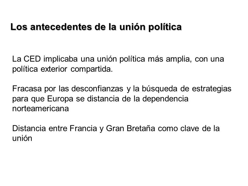 Los antecedentes de la unión política