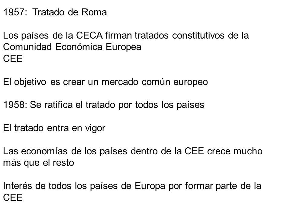 1957: Tratado de Roma Los países de la CECA firman tratados constitutivos de la Comunidad Económica Europea.