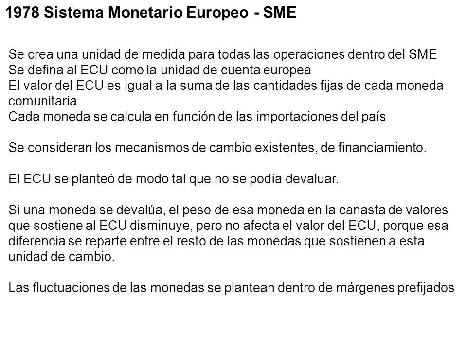 1978 Sistema Monetario Europeo - SME