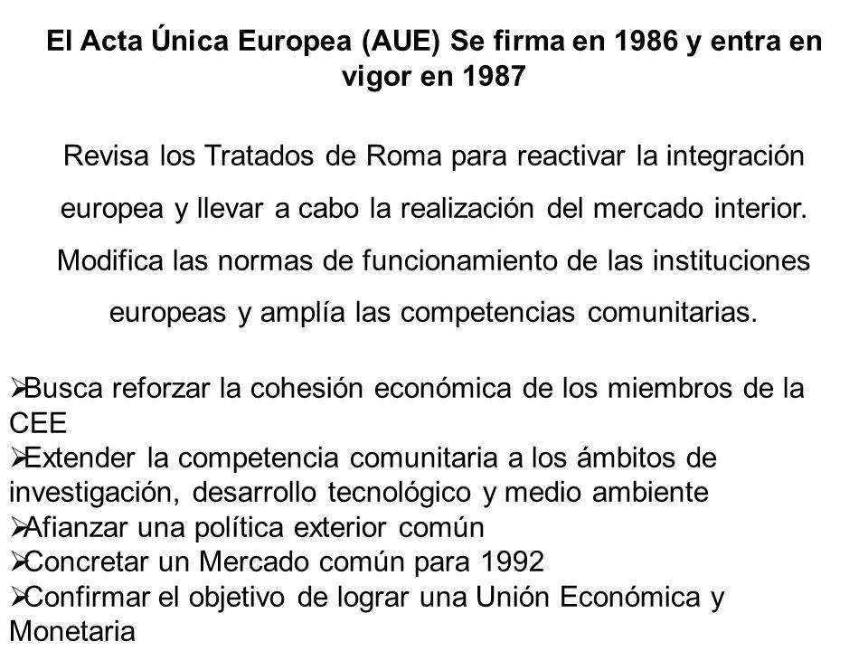 El Acta Única Europea (AUE) Se firma en 1986 y entra en vigor en 1987