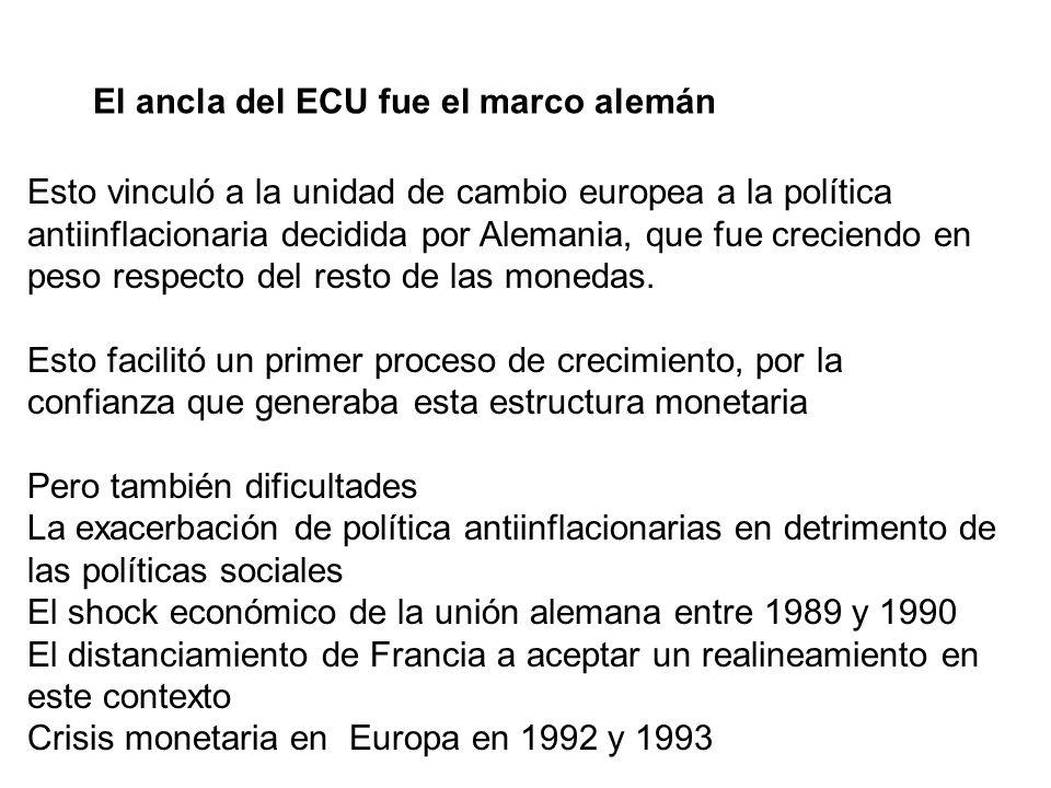 El ancla del ECU fue el marco alemán