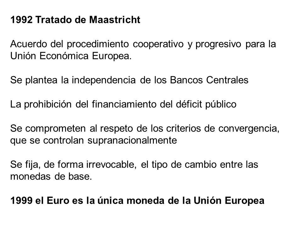 1992 Tratado de Maastricht Acuerdo del procedimiento cooperativo y progresivo para la Unión Económica Europea.