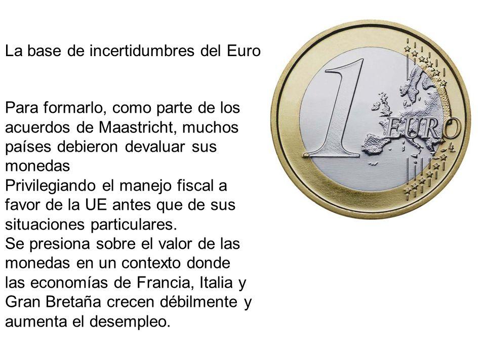 La base de incertidumbres del Euro