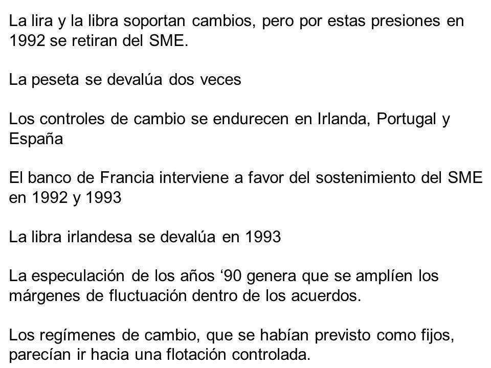 La lira y la libra soportan cambios, pero por estas presiones en 1992 se retiran del SME.