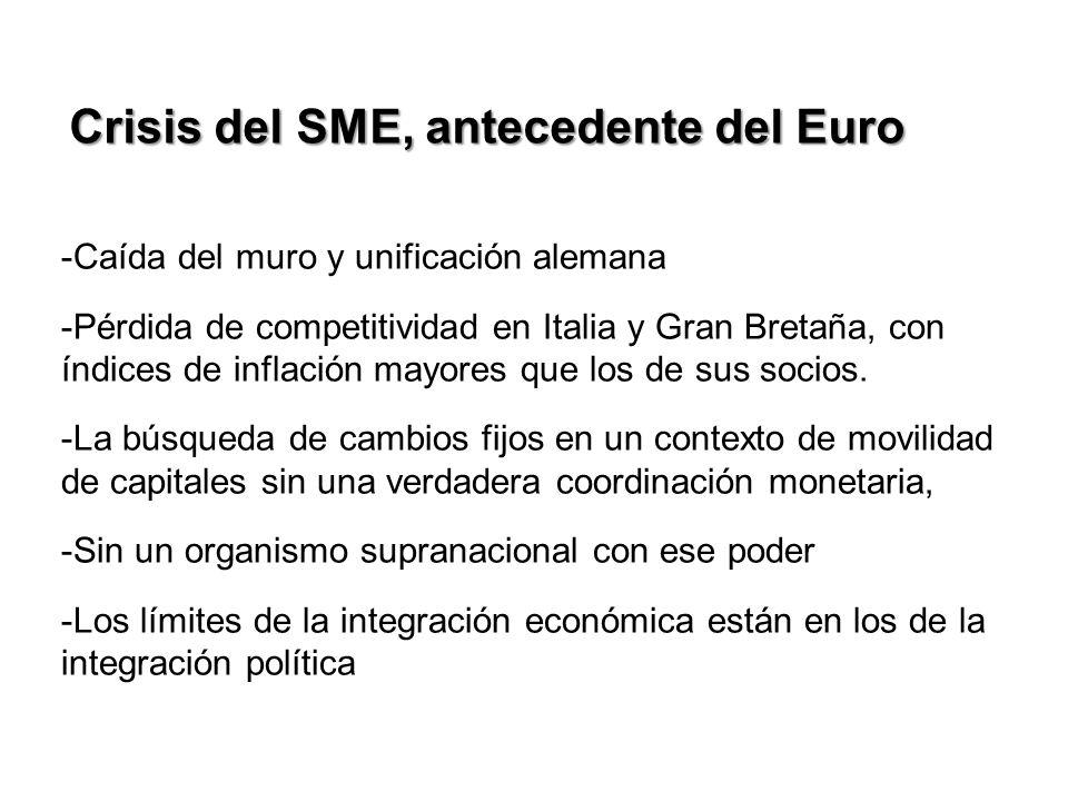 Crisis del SME, antecedente del Euro