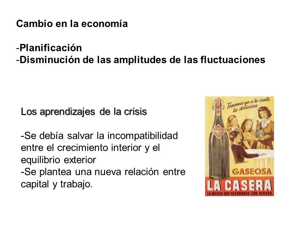 Cambio en la economía Planificación. Disminución de las amplitudes de las fluctuaciones. Los aprendizajes de la crisis.