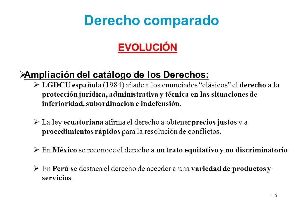 Derecho comparado EVOLUCIÓN Ampliación del catálogo de los Derechos: