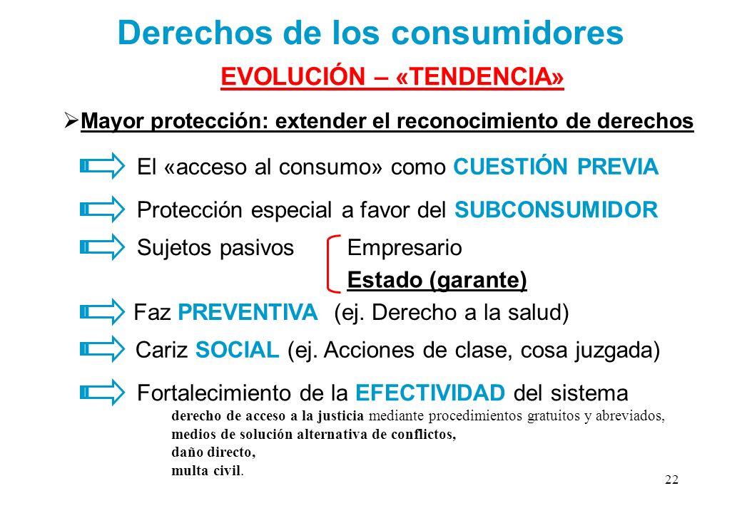 Derechos de los consumidores EVOLUCIÓN – «TENDENCIA»