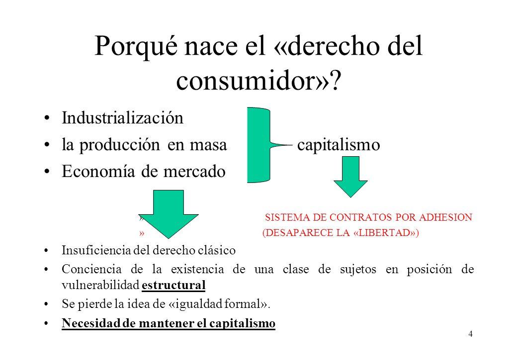 Porqué nace el «derecho del consumidor»