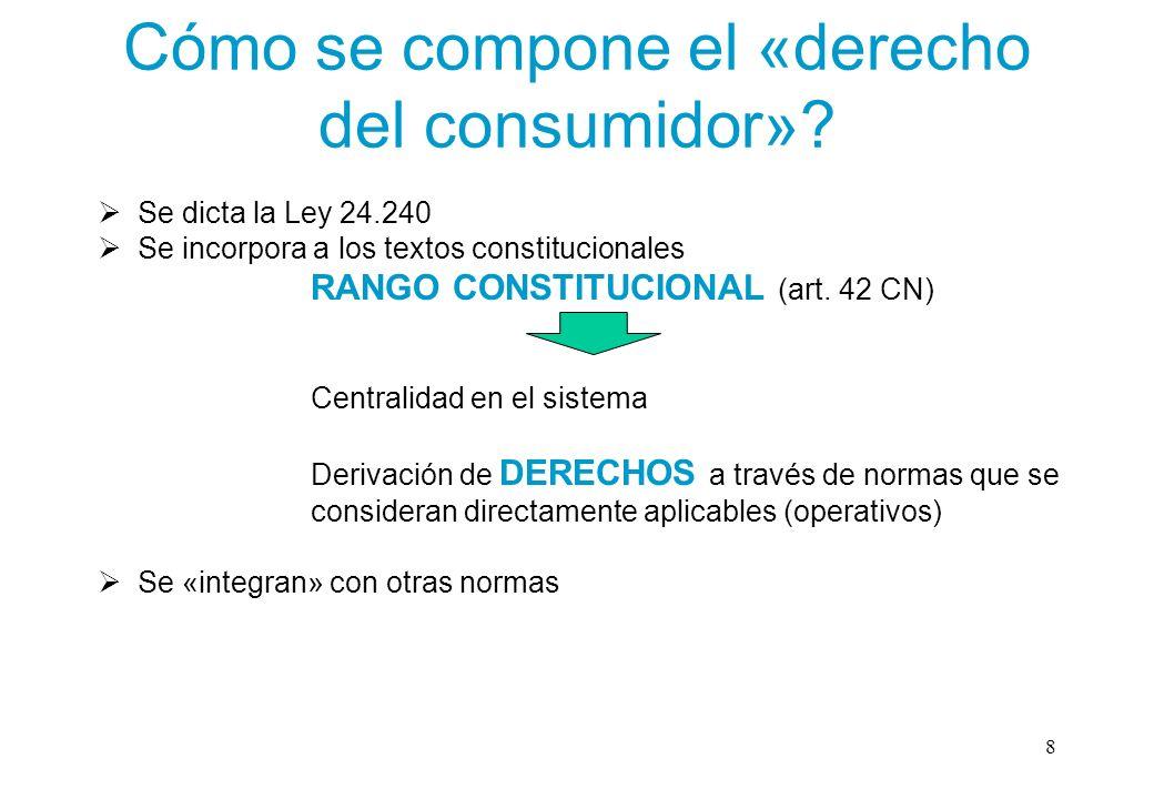 Cómo se compone el «derecho del consumidor»