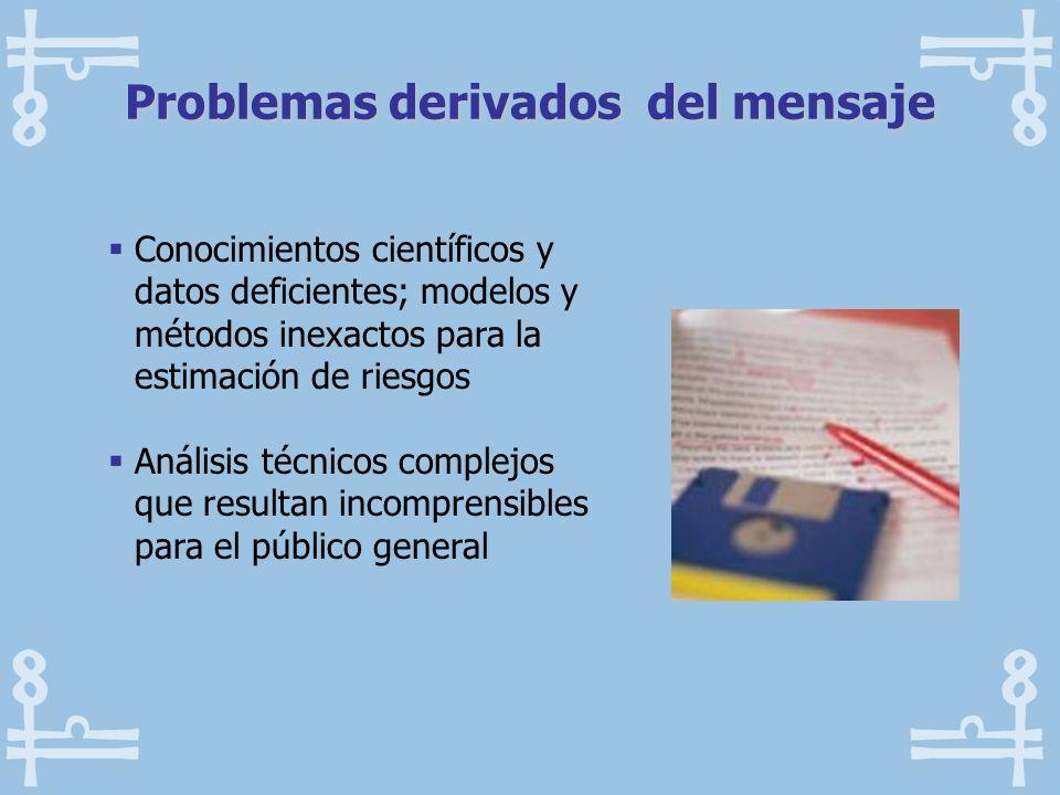 Problemas derivados del mensaje