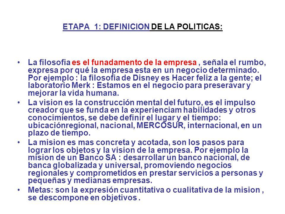 ETAPA 1: DEFINICION DE LA POLITICAS: