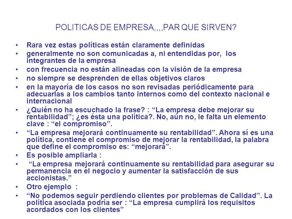 POLITICAS DE EMPRESA,,,,PAR QUE SIRVEN
