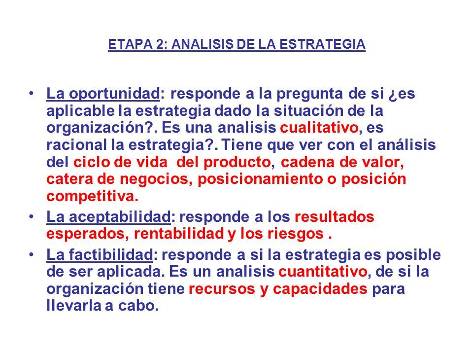 ETAPA 2: ANALISIS DE LA ESTRATEGIA