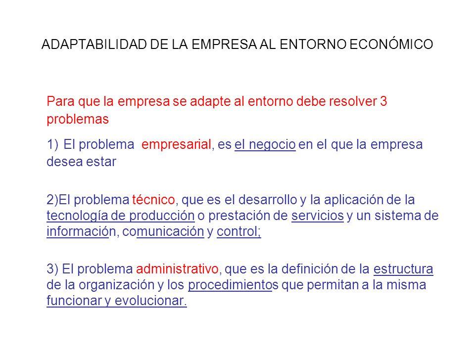 ADAPTABILIDAD DE LA EMPRESA AL ENTORNO ECONÓMICO