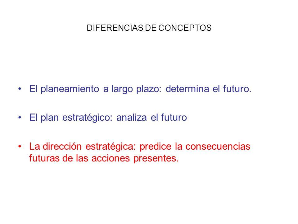 DIFERENCIAS DE CONCEPTOS