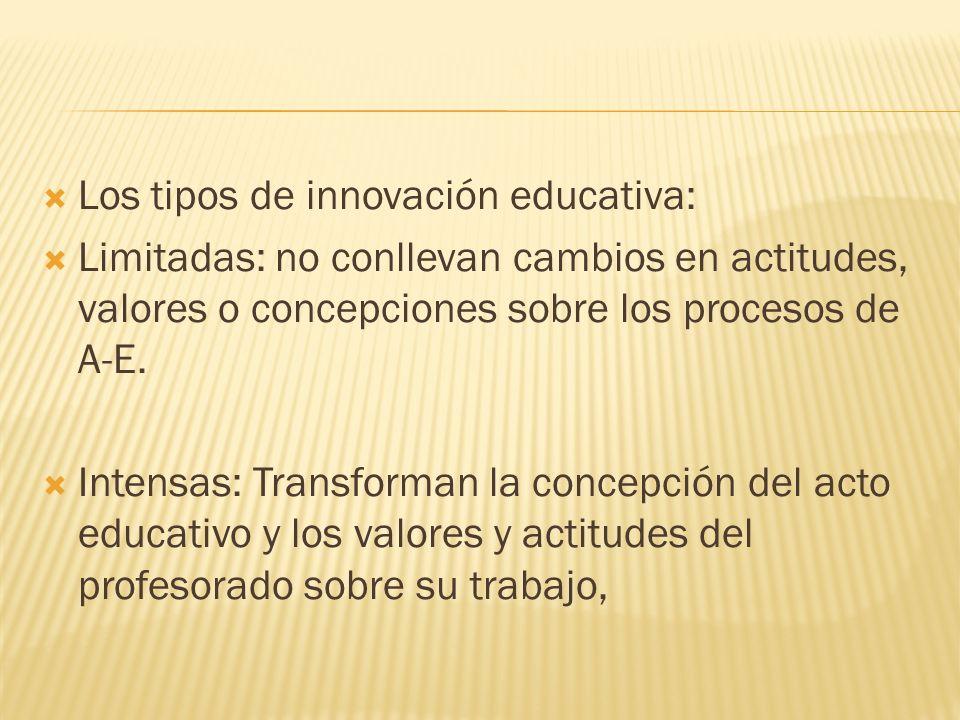 Los tipos de innovación educativa: