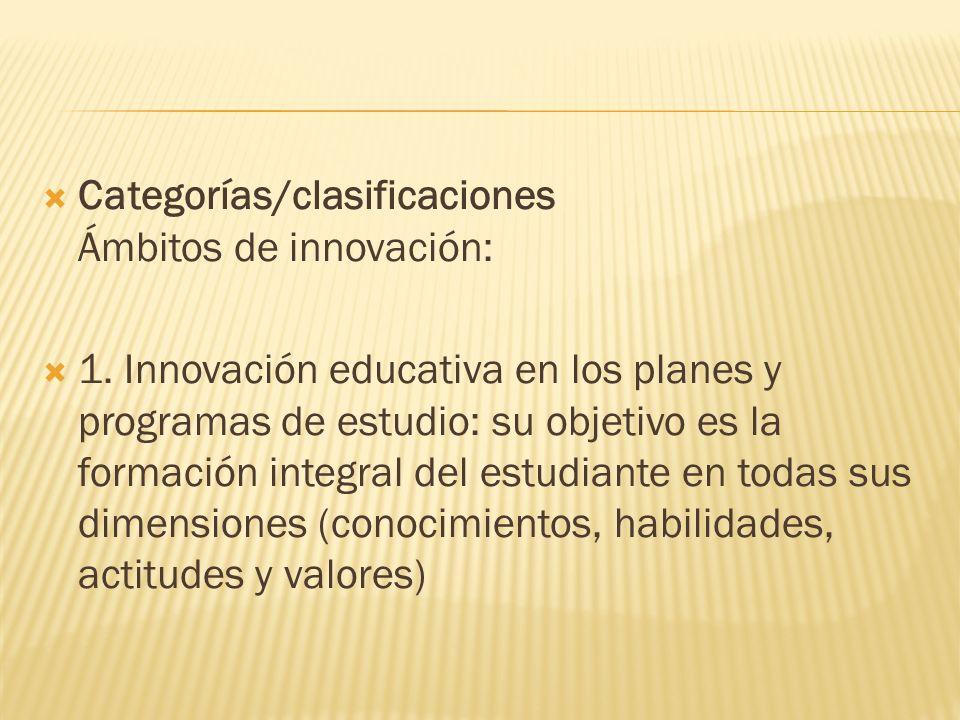 Categorías/clasificaciones Ámbitos de innovación: