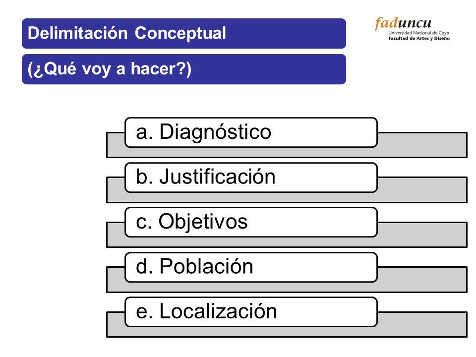 a. Diagnóstico b. Justificación c. Objetivos d. Población