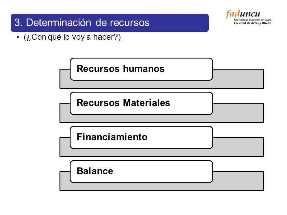 3. Determinación de recursos