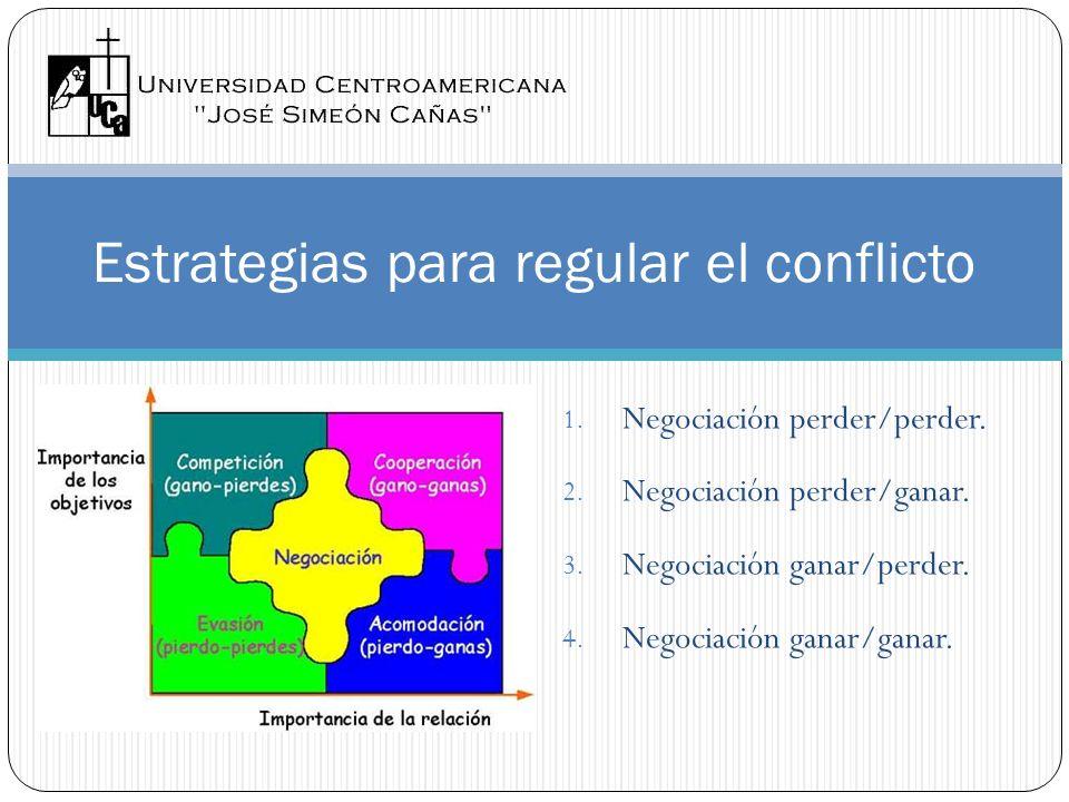 Estrategias para regular el conflicto