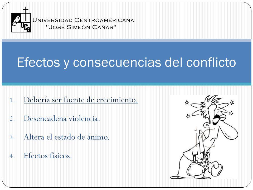 Efectos y consecuencias del conflicto