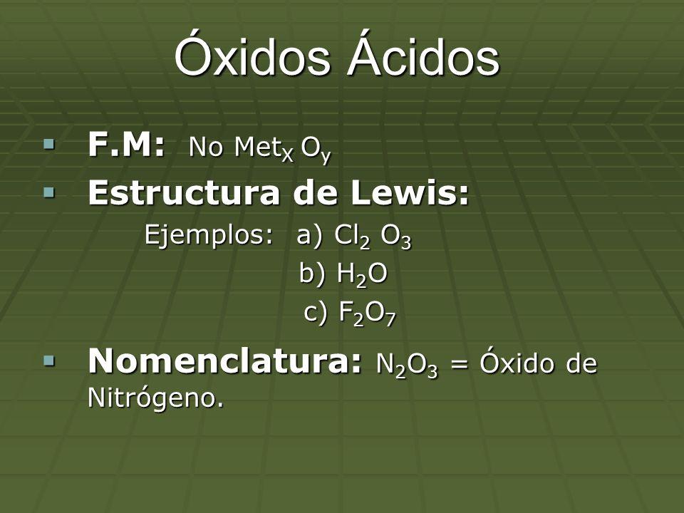 Óxidos Ácidos F.M: No MetX Oy Estructura de Lewis: