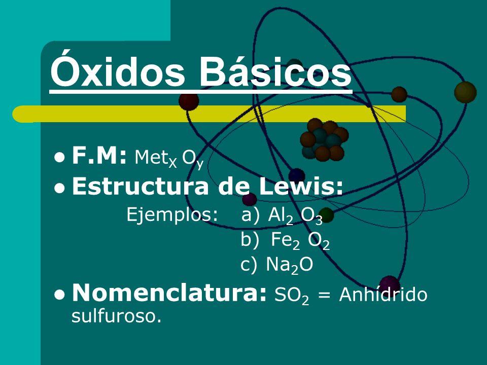 Óxidos Básicos F.M: MetX Oy Estructura de Lewis: