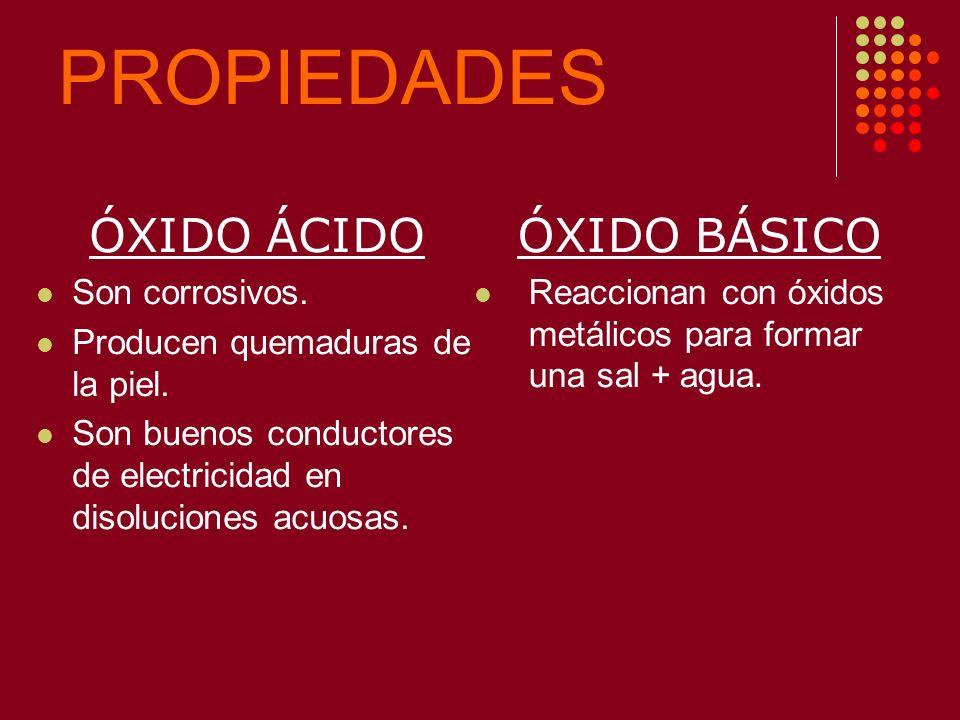 PROPIEDADES ÓXIDO ÁCIDO ÓXIDO BÁSICO Son corrosivos.