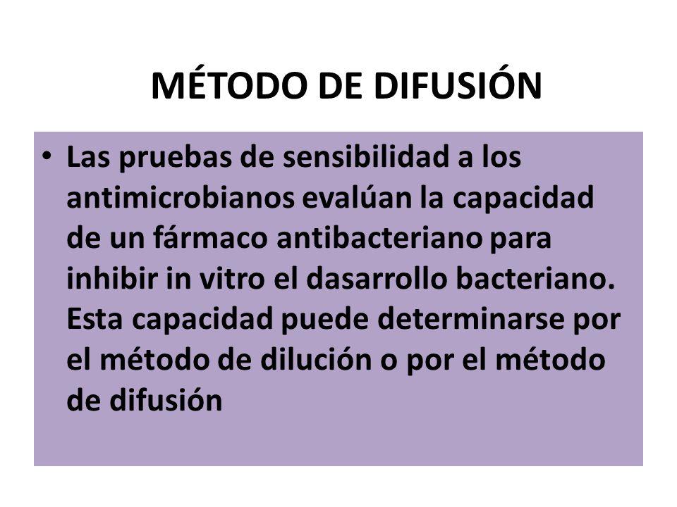 MÉTODO DE DIFUSIÓN
