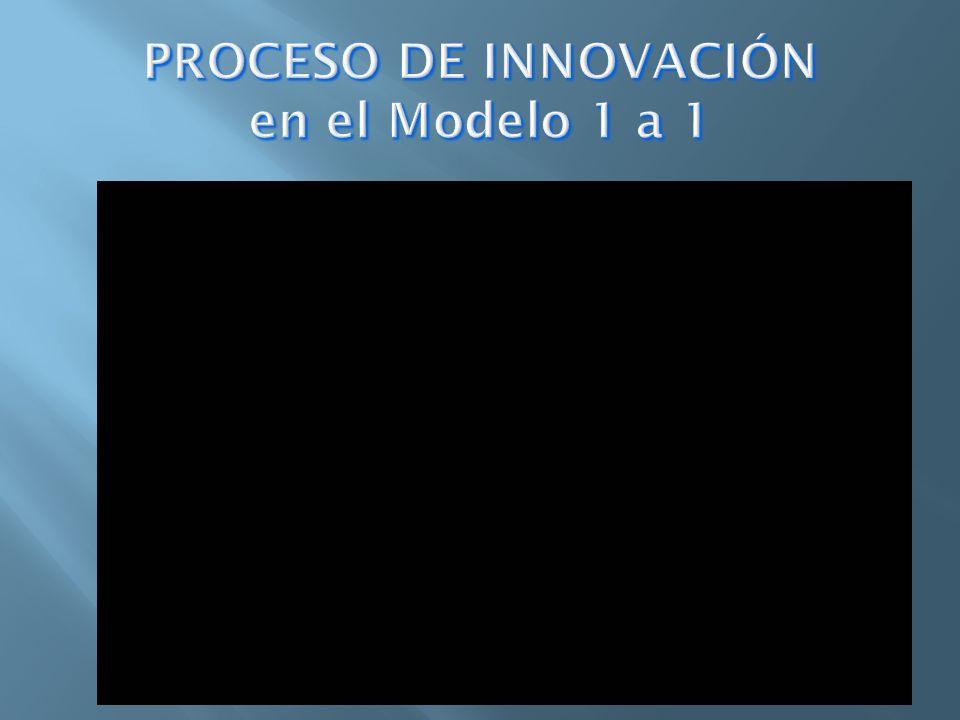 PROCESO DE INNOVACIÓN en el Modelo 1 a 1