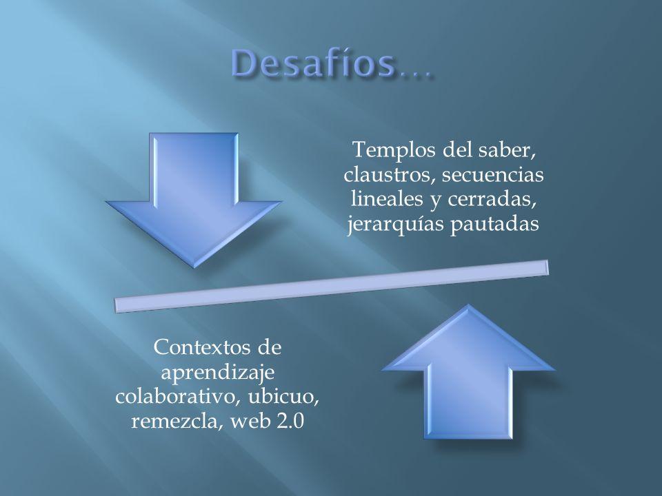 Contextos de aprendizaje colaborativo, ubicuo, remezcla, web 2.0