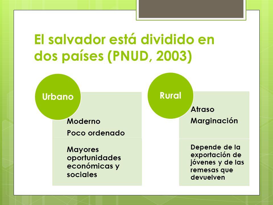 El salvador está dividido en dos países (PNUD, 2003)