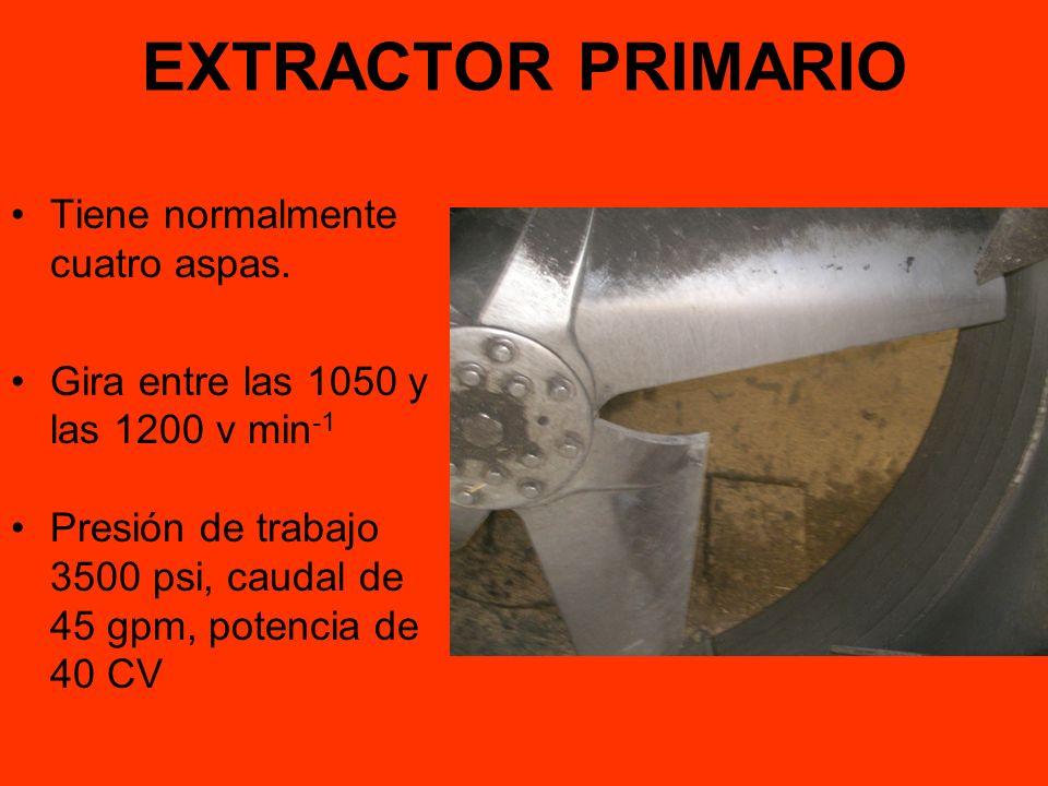 EXTRACTOR PRIMARIO Tiene normalmente cuatro aspas.