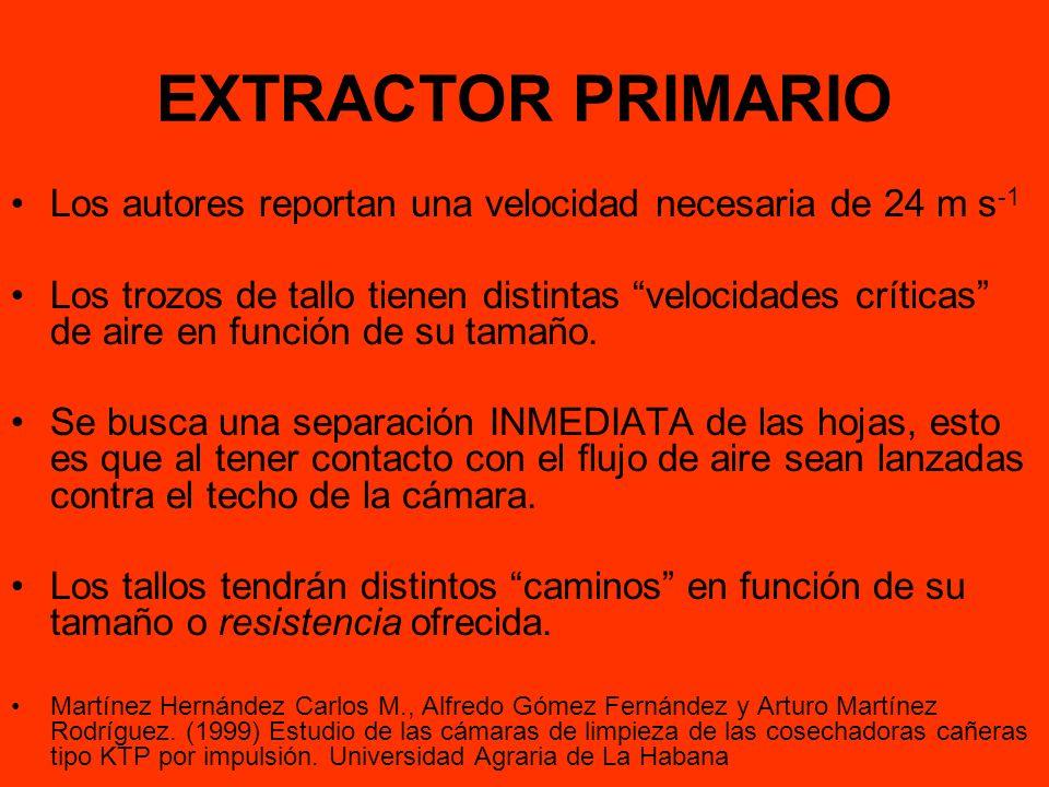 EXTRACTOR PRIMARIO Los autores reportan una velocidad necesaria de 24 m s-1.