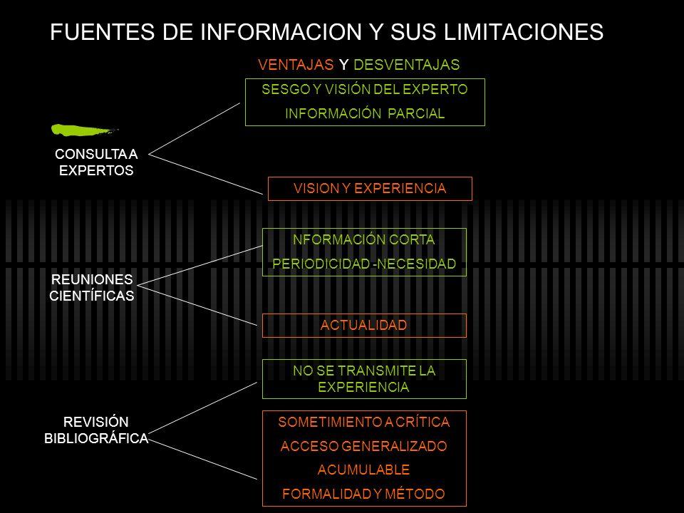 FUENTES DE INFORMACION Y SUS LIMITACIONES