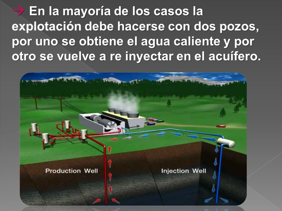  En la mayoría de los casos la explotación debe hacerse con dos pozos, por uno se obtiene el agua caliente y por otro se vuelve a re inyectar en el acuífero.