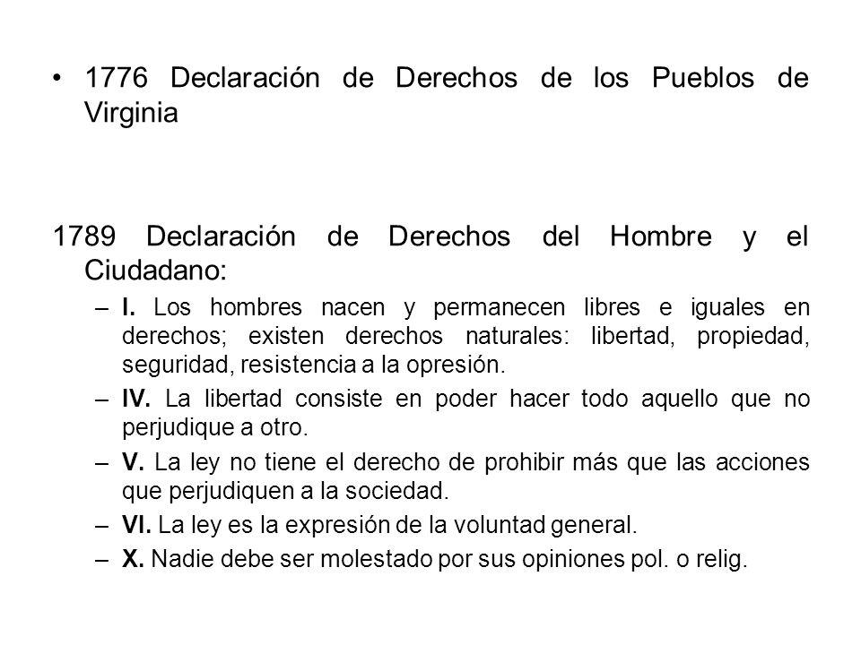 1776 Declaración de Derechos de los Pueblos de Virginia