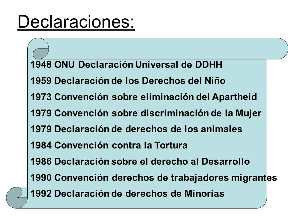 Declaraciones: 1948 ONU Declaración Universal de DDHH