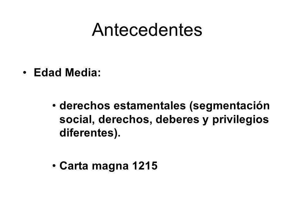 Antecedentes Edad Media:
