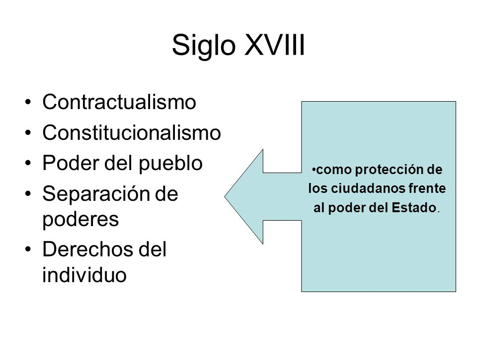 Siglo XVIII Contractualismo Constitucionalismo Poder del pueblo